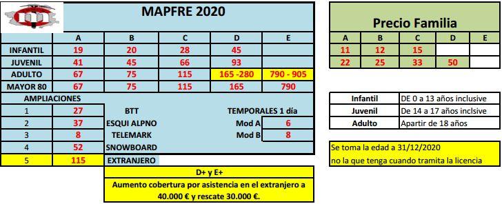 precios federacion 2020